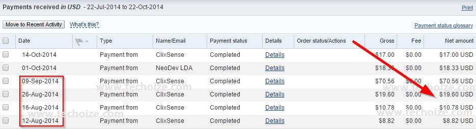 PayPal Proof ClixSense Techoize
